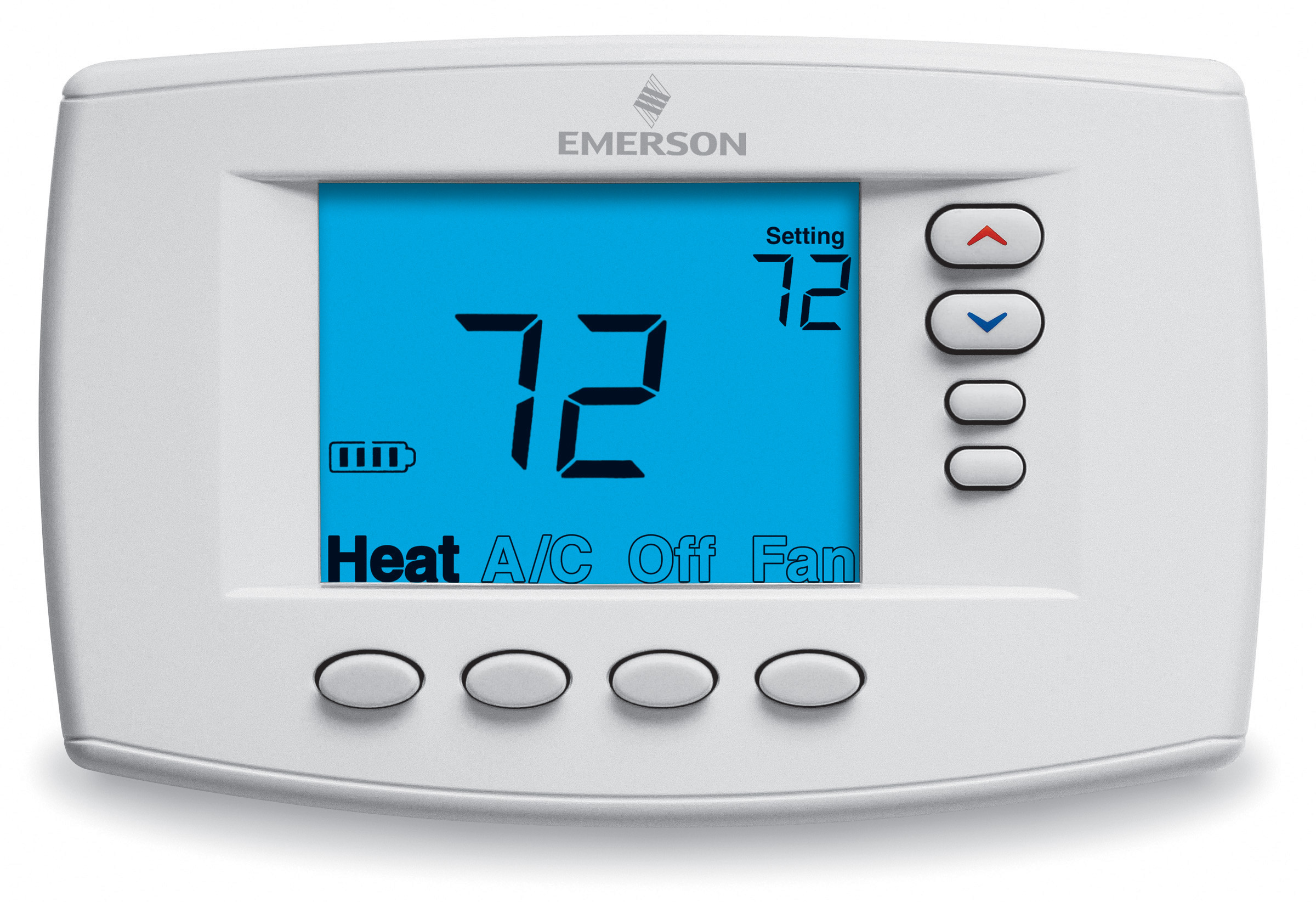 Thermometer Vs  Thermostat Leadersleadership Voices