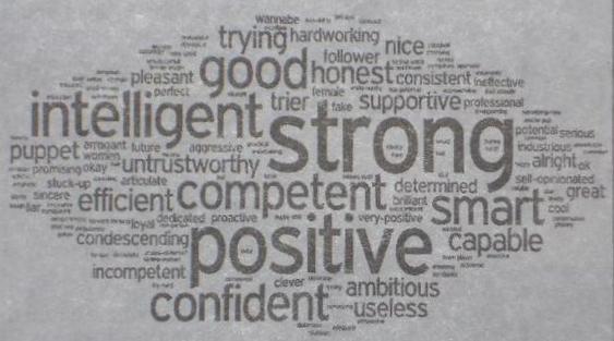 Leadership Characteristics - 4