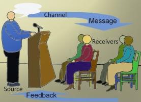 transactional-comm-model